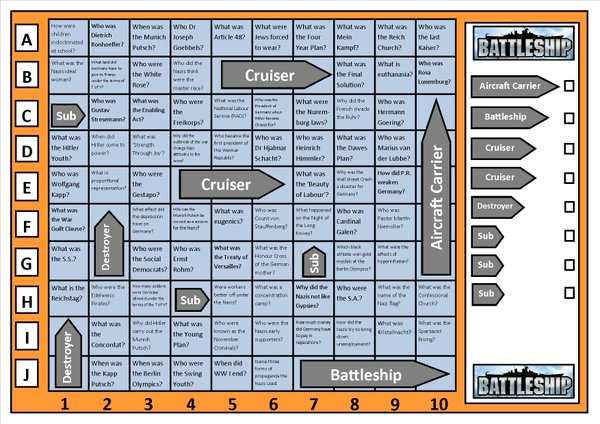 Gamification Of Revision: Snooker And Battleships | Tarr'S Toolbox