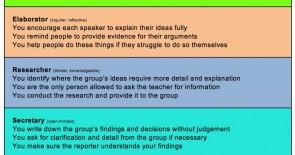 Group Work Role Cards
