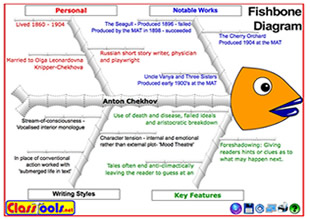 ClassTools.net: Create Interactive Flash Tools / Games For ...