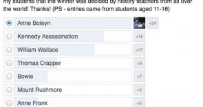 Crowdsource your marking with Twitter/Facebook polls