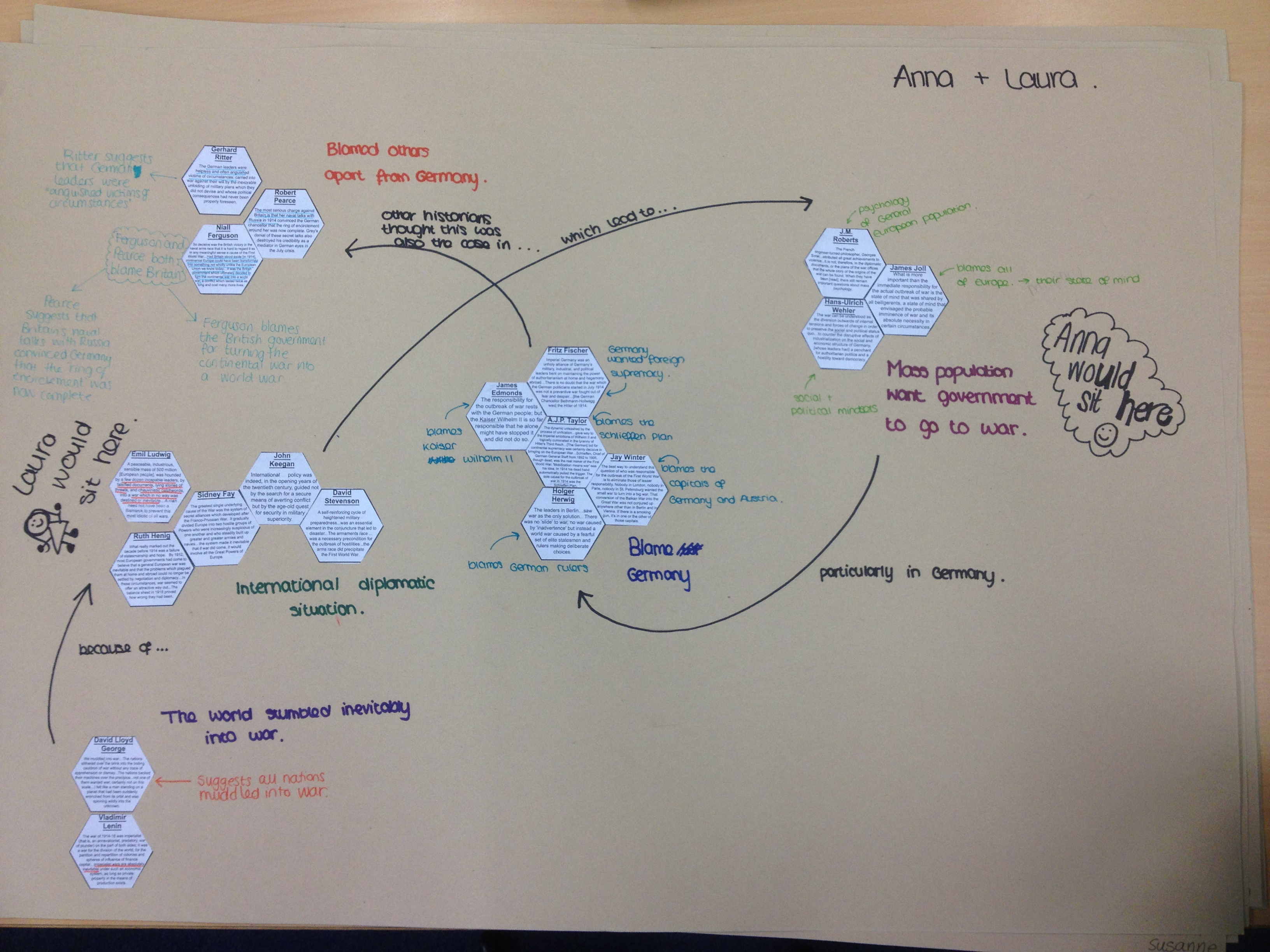 Using Hexagon Learning for categorisation, linkage and prioritisation