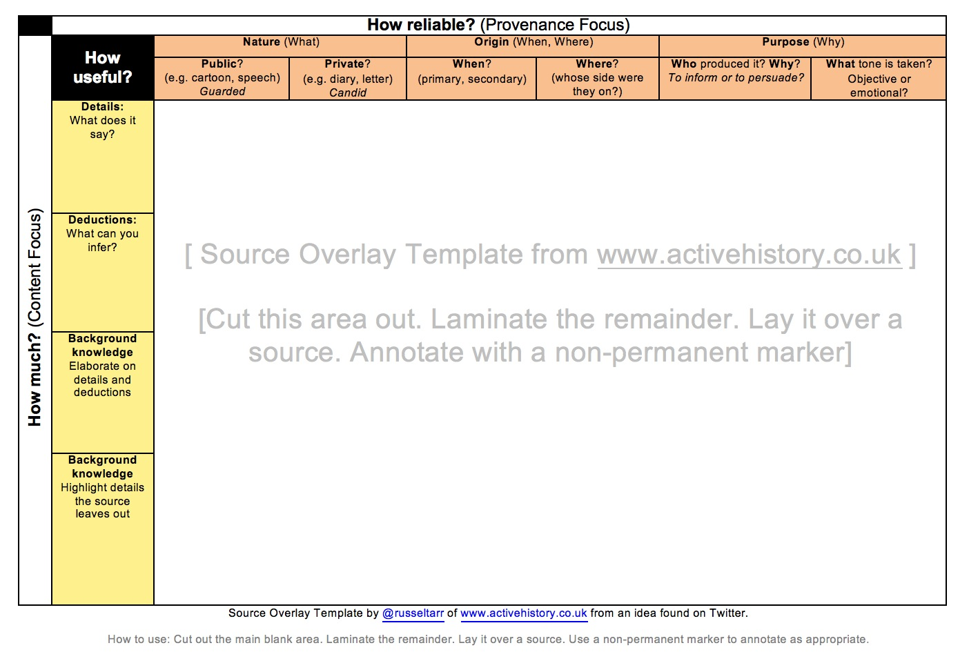 Source Evaluation Overlay Template