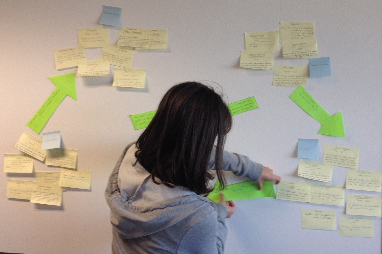 Sticky-notes and project nests: collaborate, collate, categorise, connect